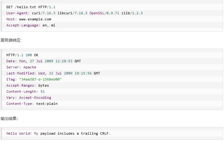 HTTP教程,什么是HTTP 建站教程 第4张
